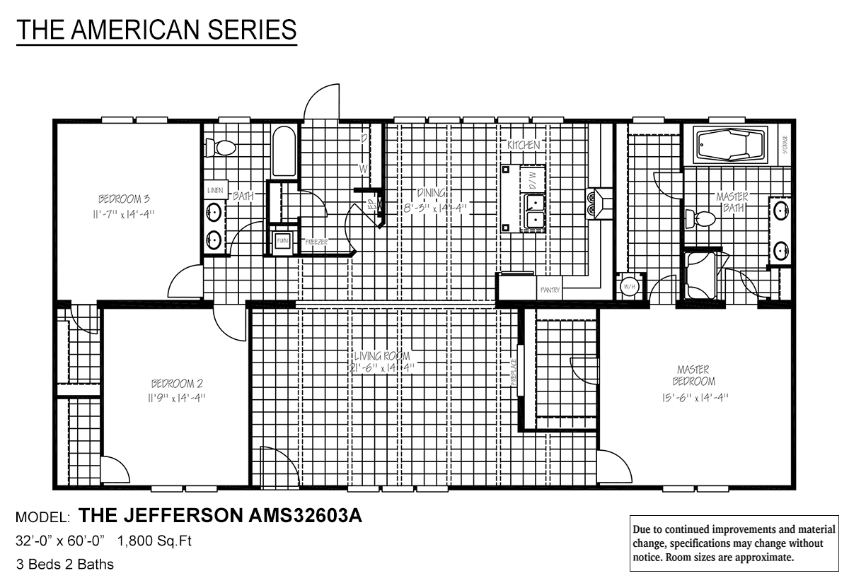 The American Series - The Jefferson